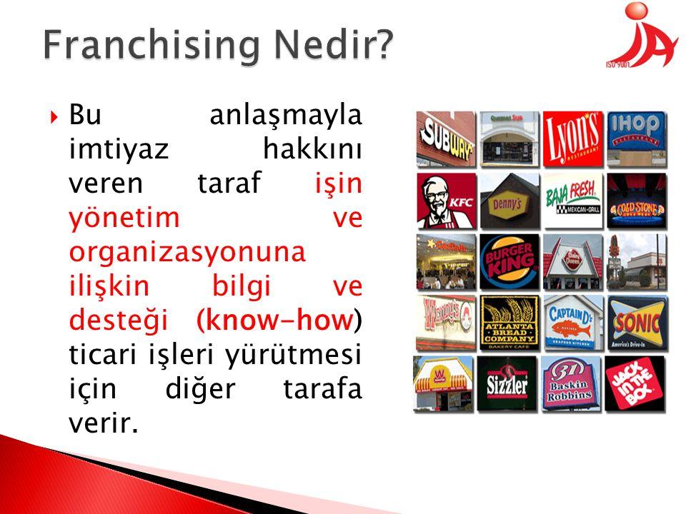 Franchising Nedir