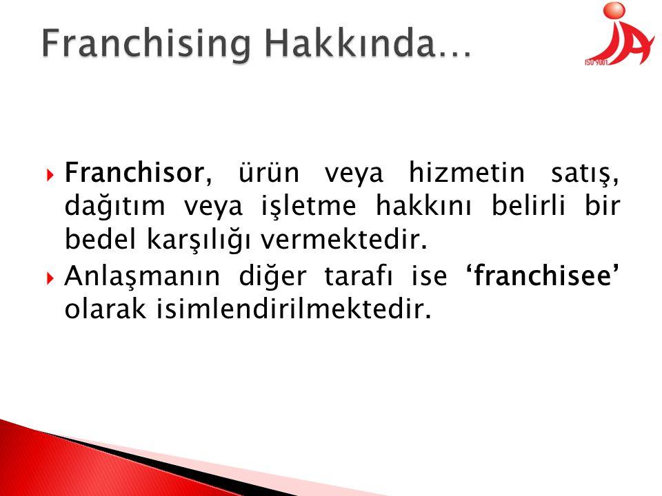 Franchising Hakkında…