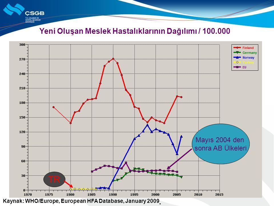Yeni Oluşan Meslek Hastalıklarının Dağılımı / 100.000