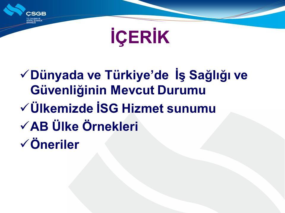 İÇERİK Dünyada ve Türkiye'de İş Sağlığı ve Güvenliğinin Mevcut Durumu