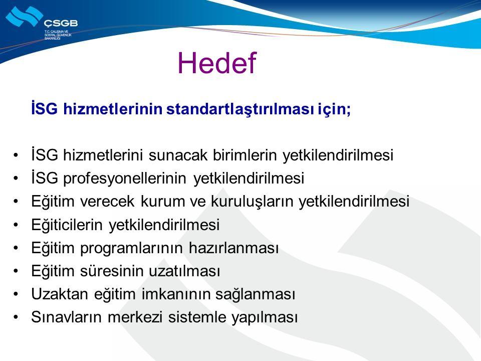 Hedef İSG hizmetlerinin standartlaştırılması için;