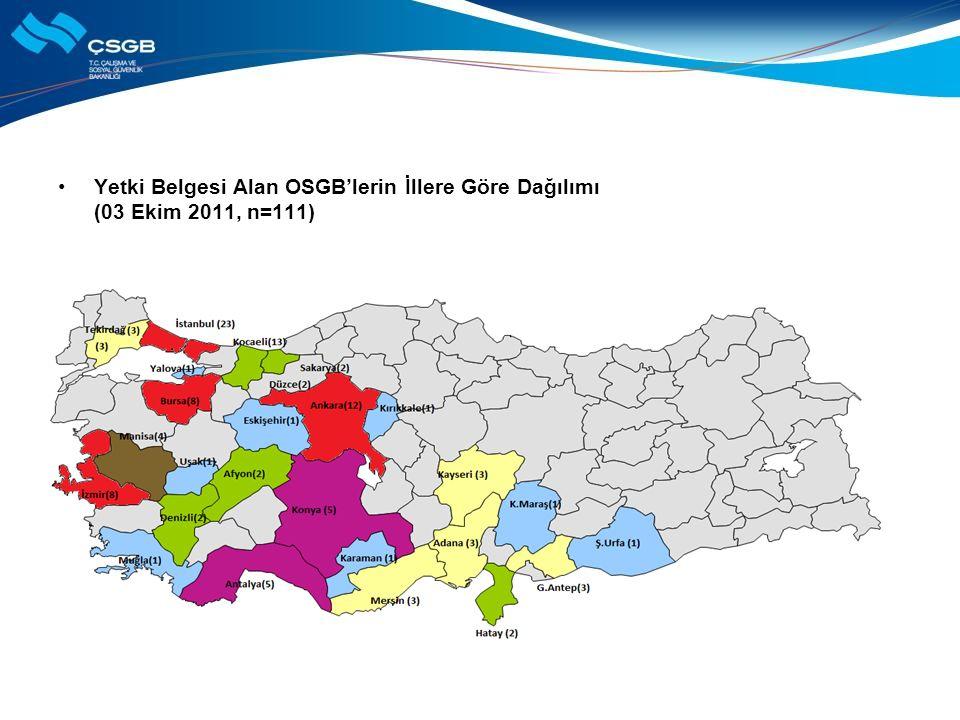 Yetki Belgesi Alan OSGB'lerin İllere Göre Dağılımı (03 Ekim 2011, n=111)
