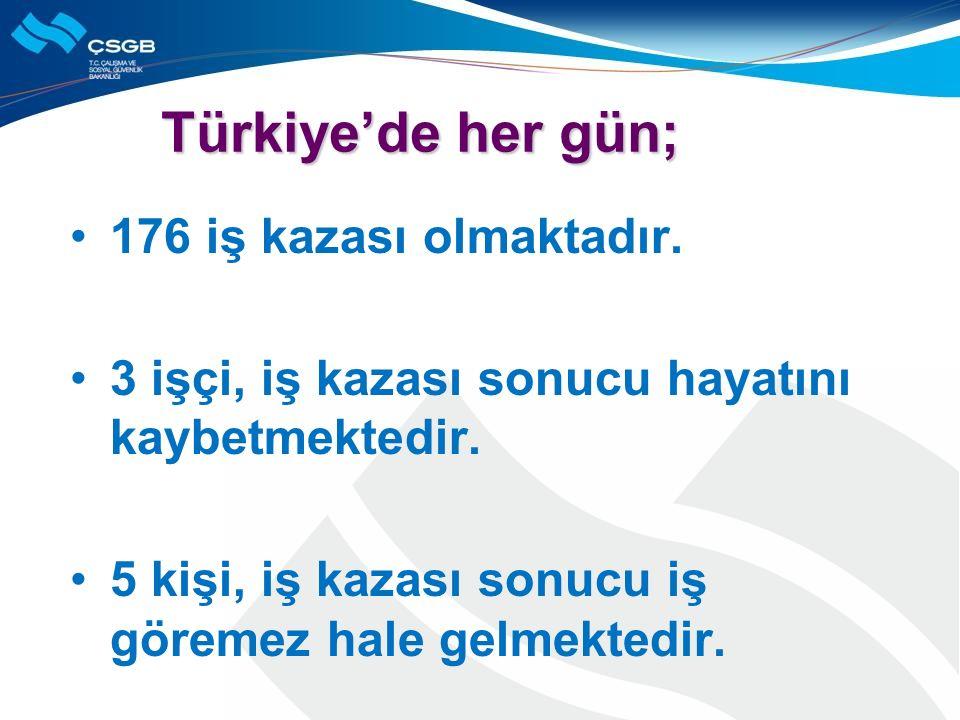 Türkiye'de her gün; 176 iş kazası olmaktadır.