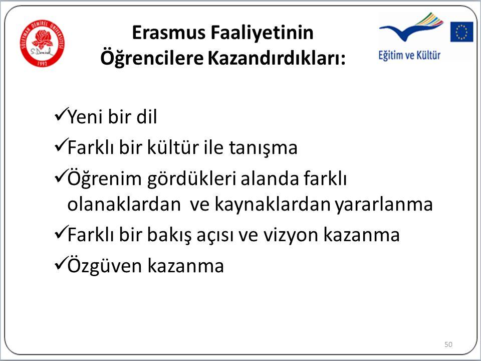 Erasmus Faaliyetinin Öğrencilere Kazandırdıkları: