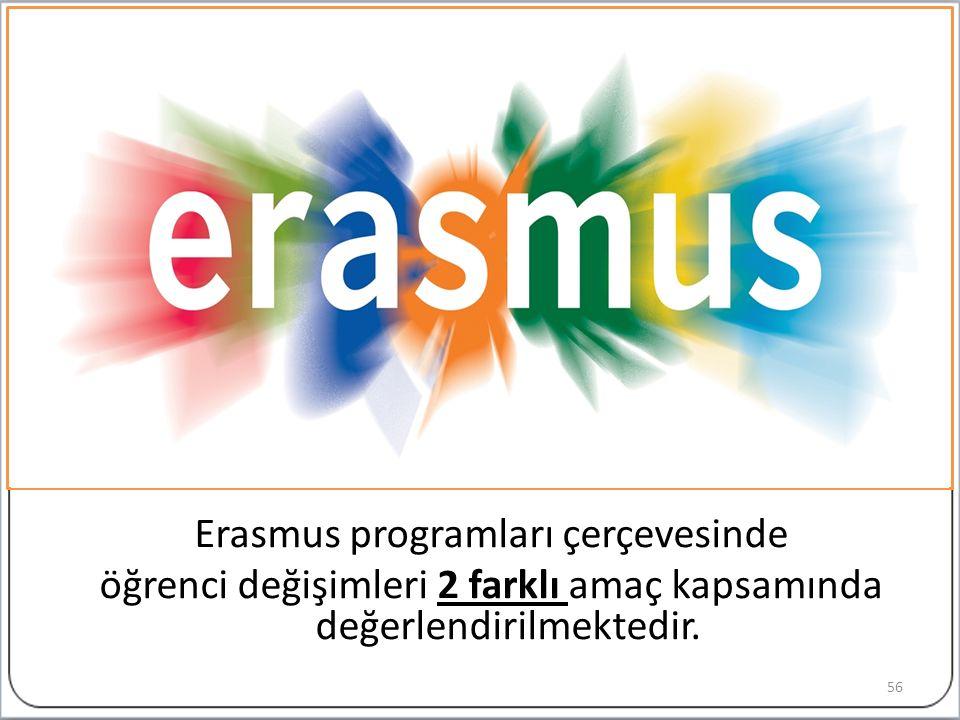 Erasmus programları çerçevesinde