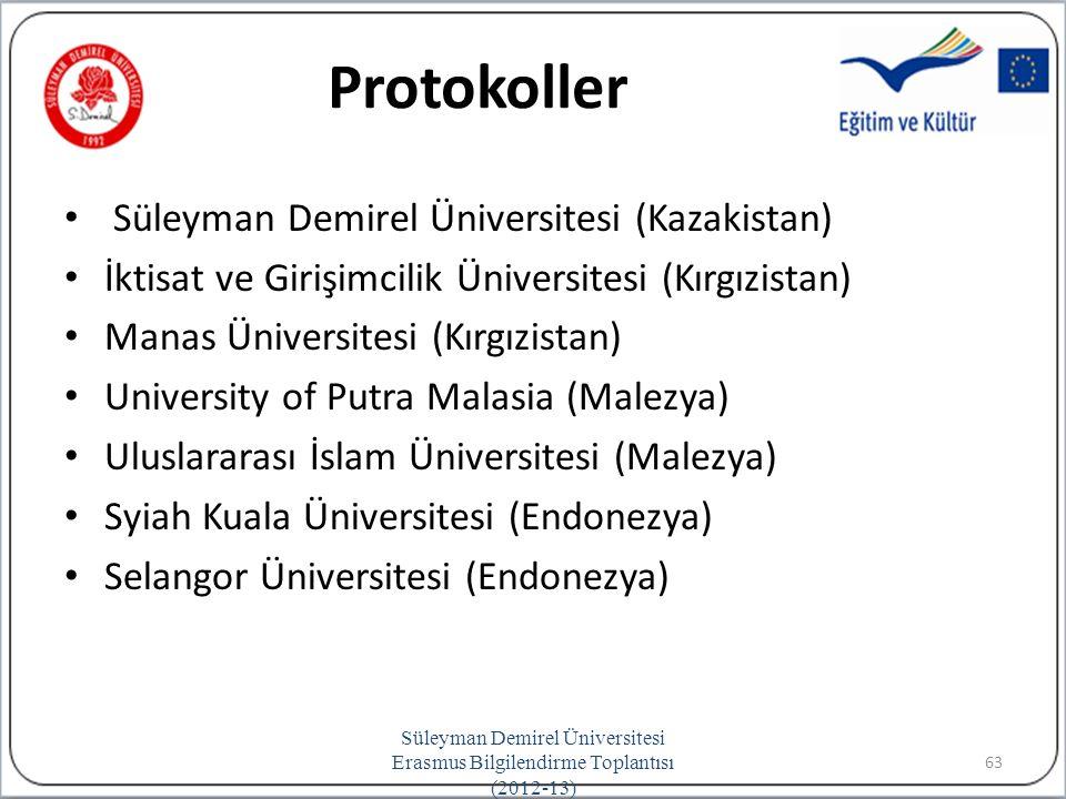 Protokoller Süleyman Demirel Üniversitesi (Kazakistan)
