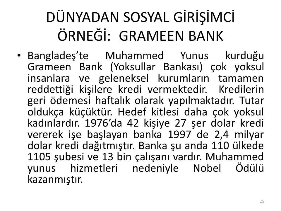 DÜNYADAN SOSYAL GİRİŞİMCİ ÖRNEĞİ: GRAMEEN BANK