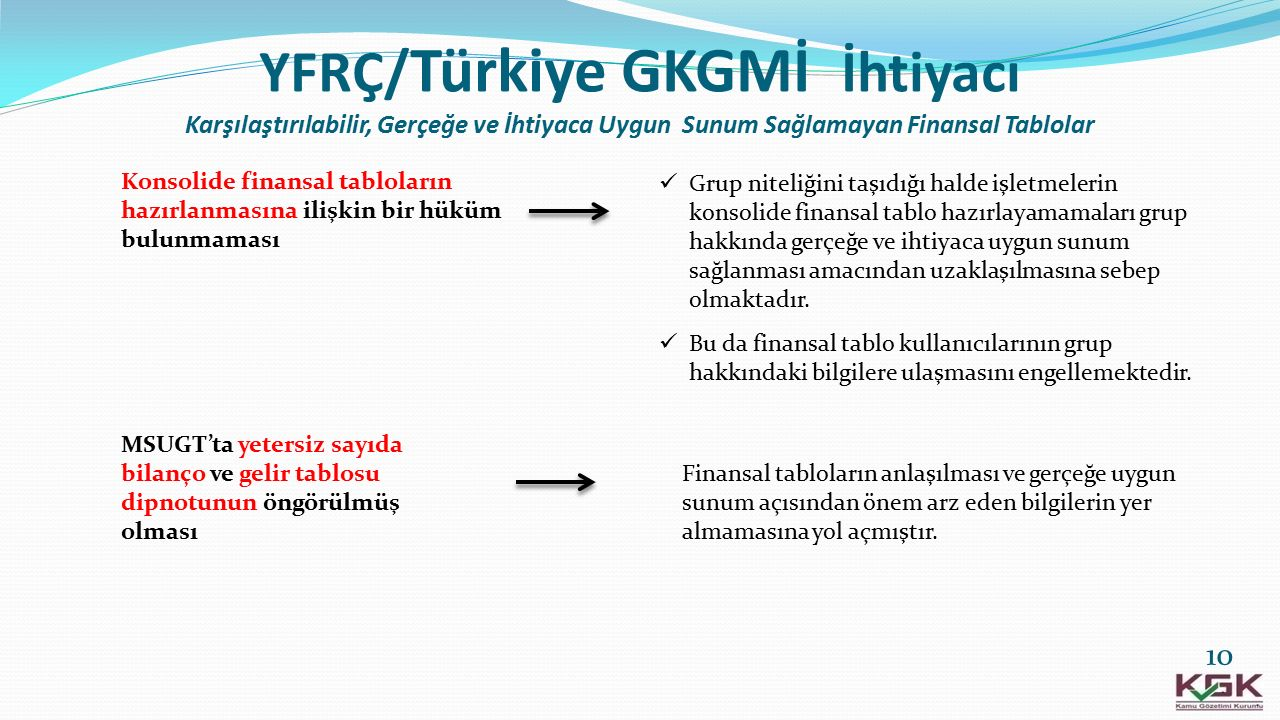 YFRÇ/Türkiye GKGMİ İhtiyacı Karşılaştırılabilir, Gerçeğe ve İhtiyaca Uygun Sunum Sağlamayan Finansal Tablolar