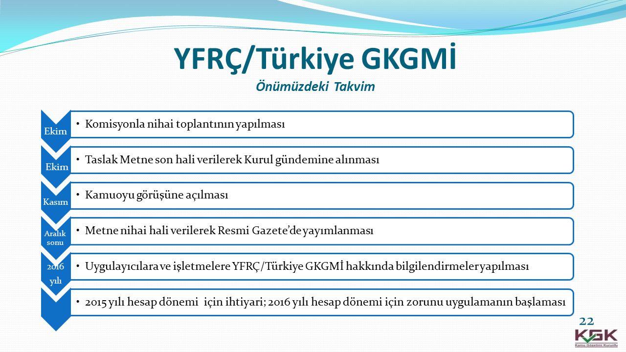 YFRÇ/Türkiye GKGMİ Önümüzdeki Takvim