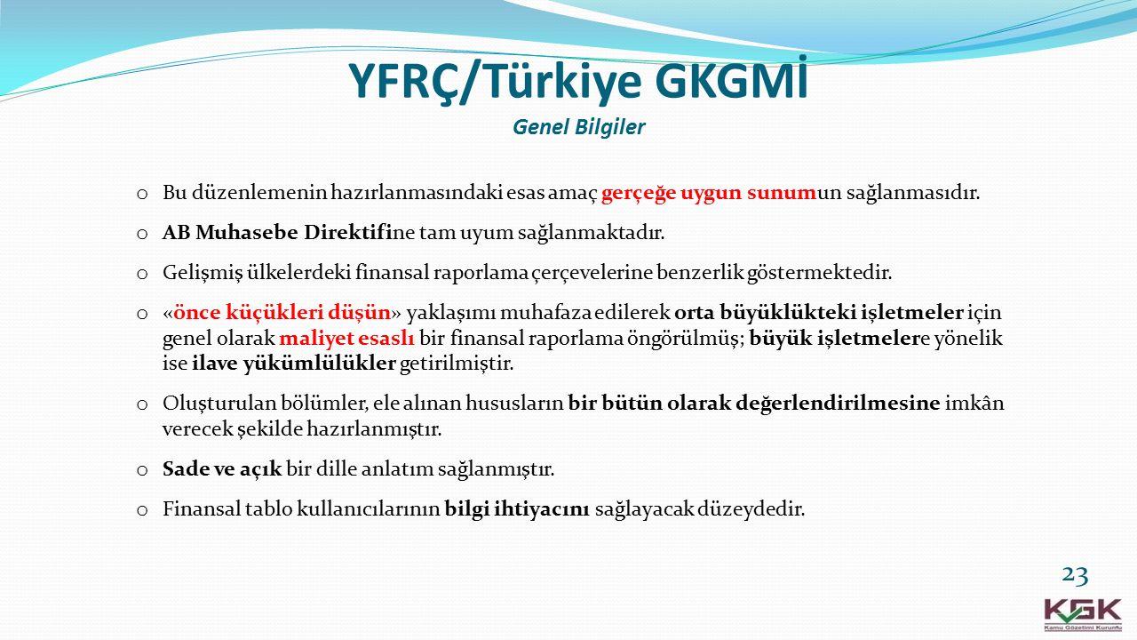 YFRÇ/Türkiye GKGMİ Genel Bilgiler