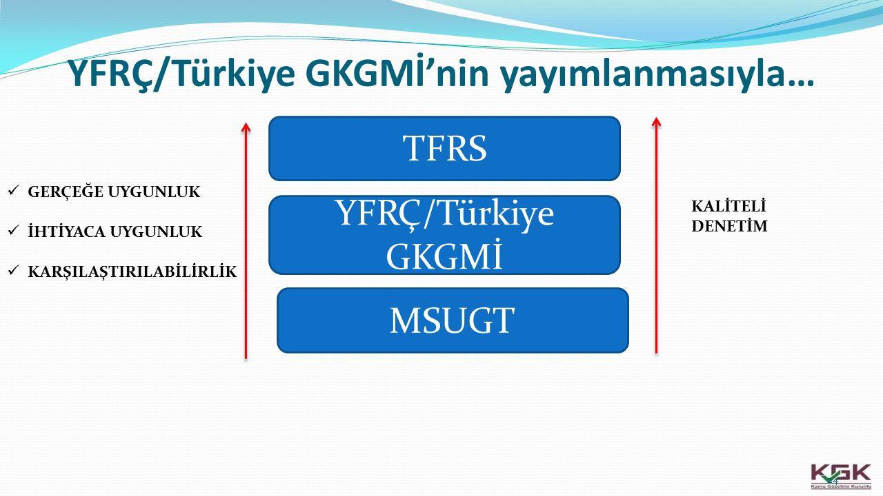 YFRÇ/Türkiye GKGMİ'nin yayımlanmasıyla…