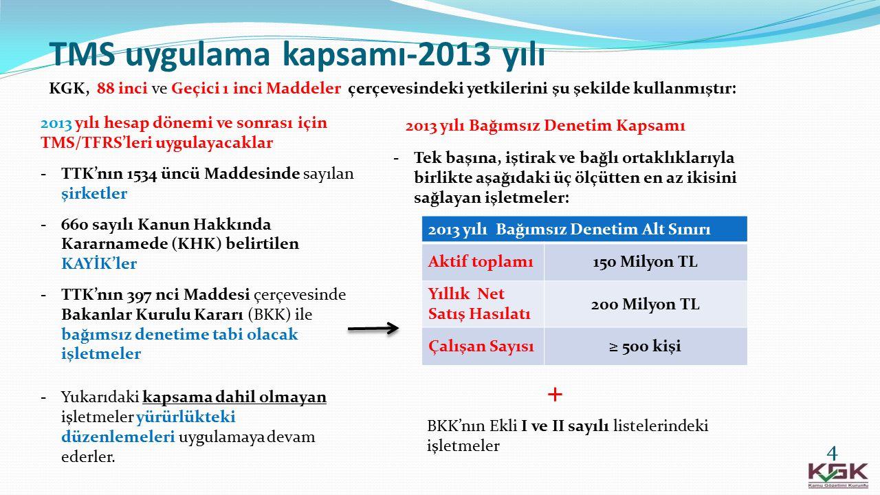 TMS uygulama kapsamı-2013 yılı