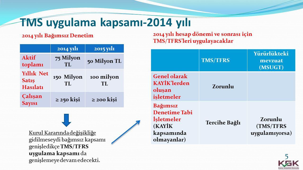 TMS uygulama kapsamı-2014 yılı
