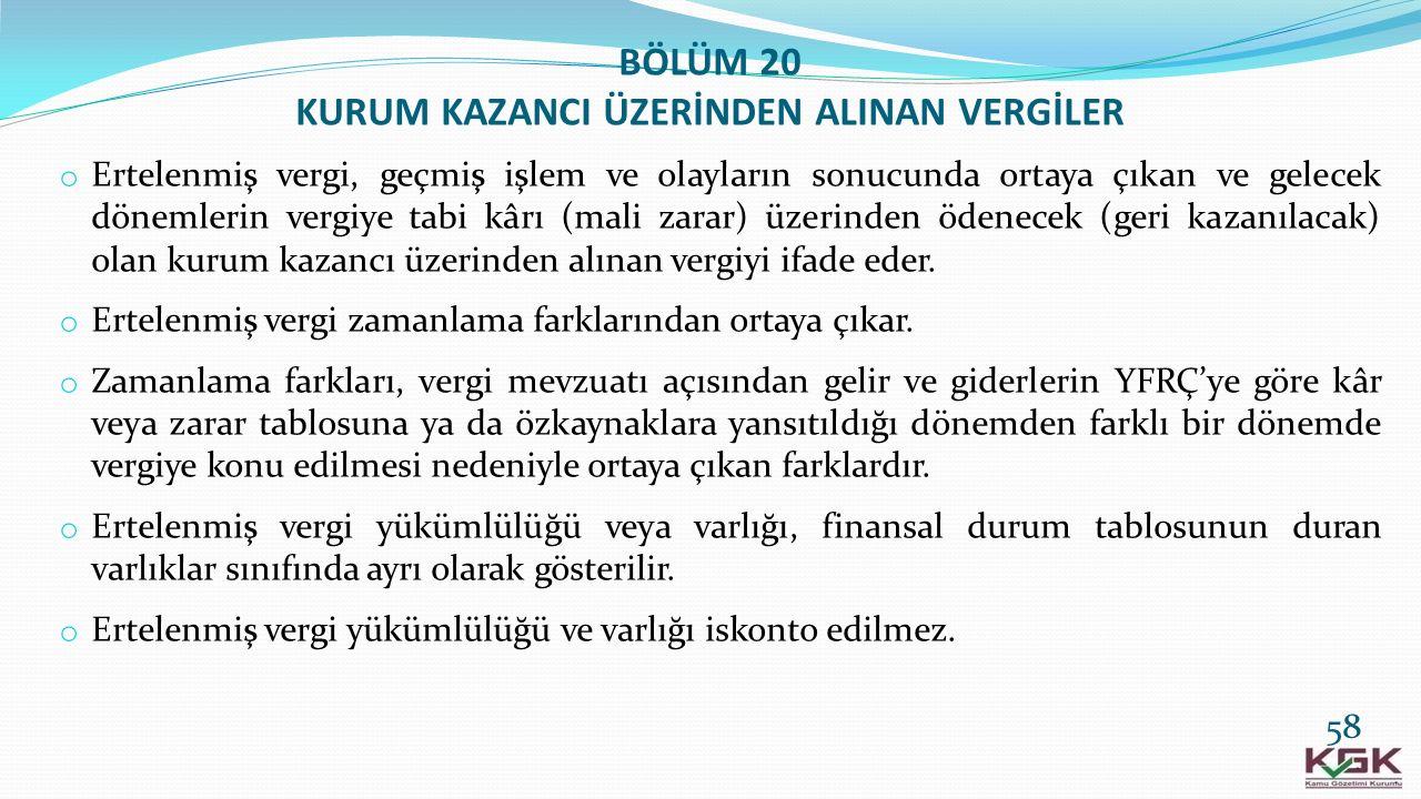 BÖLÜM 20 KURUM KAZANCI ÜZERİNDEN ALINAN VERGİLER