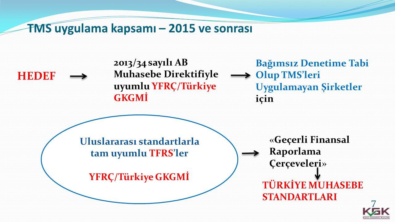 TMS uygulama kapsamı – 2015 ve sonrası