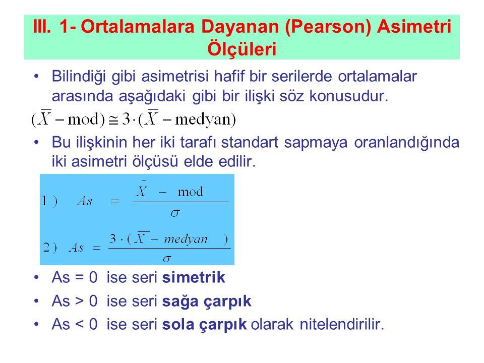 III. 1- Ortalamalara Dayanan (Pearson) Asimetri Ölçüleri