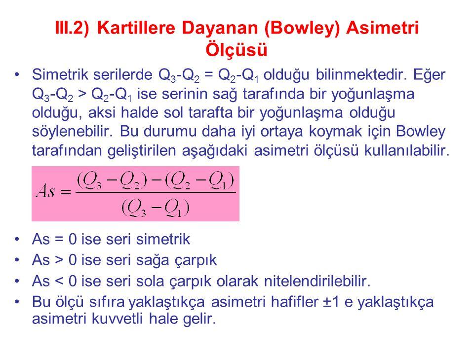 III.2) Kartillere Dayanan (Bowley) Asimetri Ölçüsü