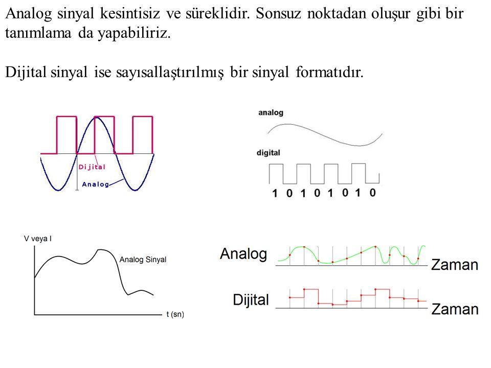 Analog sinyal kesintisiz ve süreklidir