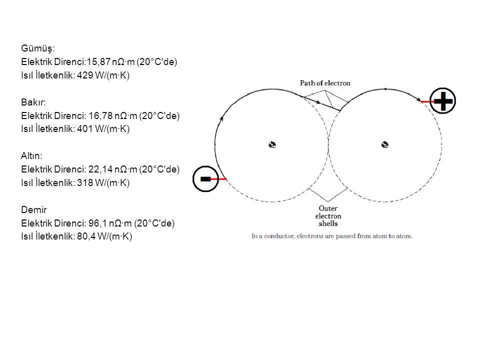 Gümüş: Elektrik Direnci:15,87 nΩ·m (20°C de) Isıl İletkenlik: 429 W/(m·K) Bakır: Elektrik Direnci: 16,78 nΩ·m (20°C de)