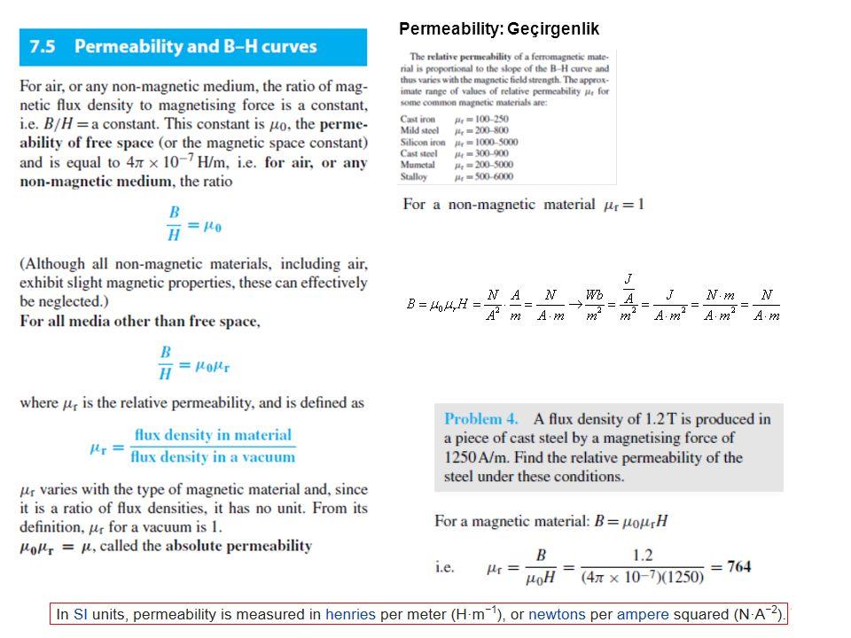 Permeability: Geçirgenlik