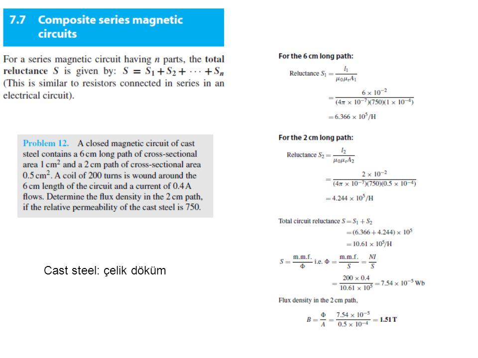 Cast steel: çelik döküm