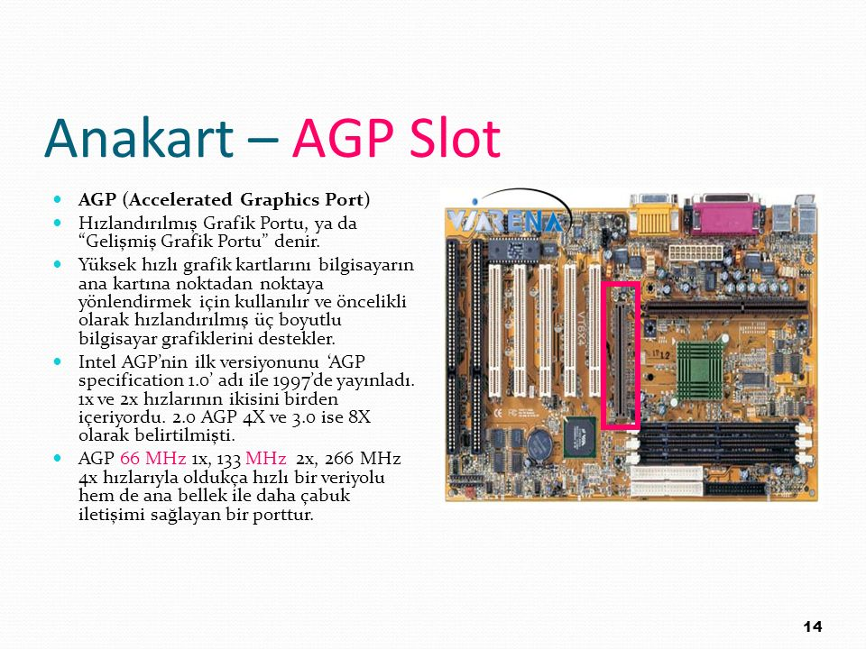 Anakart – AGP Slot AGP (Accelerated Graphics Port)
