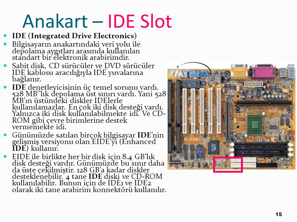 Anakart – IDE Slot IDE (Integrated Drive Electronics)