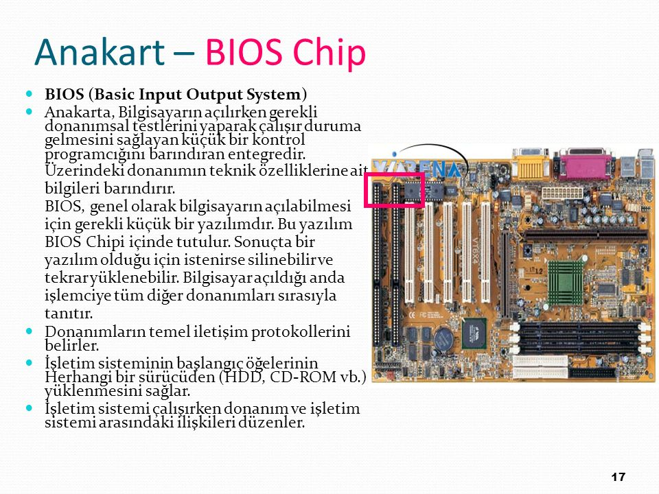 Anakart – BIOS Chip BIOS (Basic Input Output System)