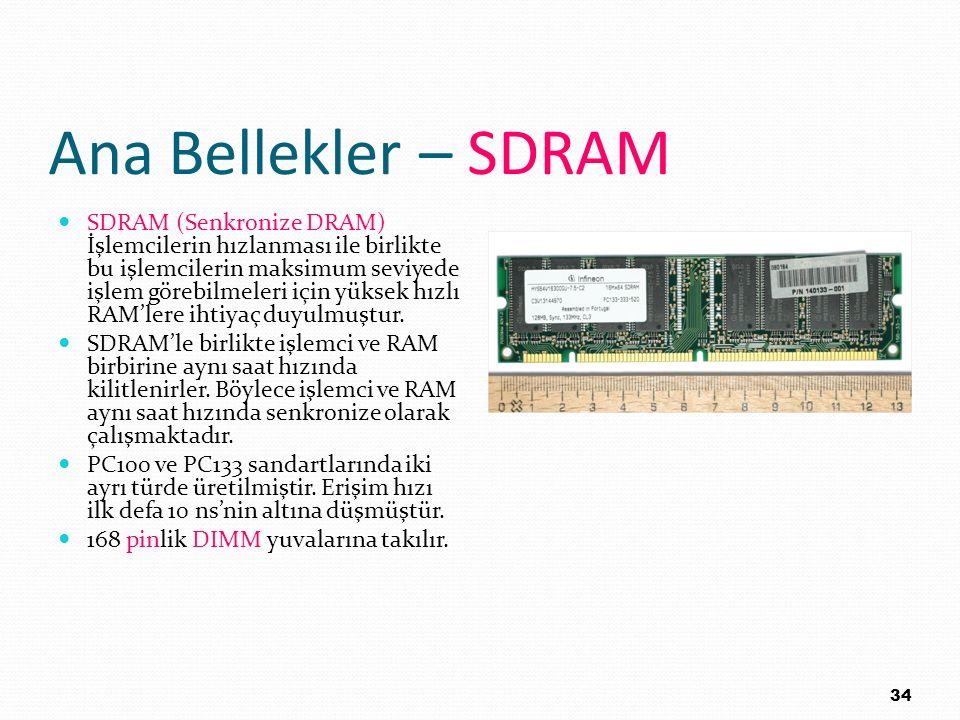 Ana Bellekler – SDRAM