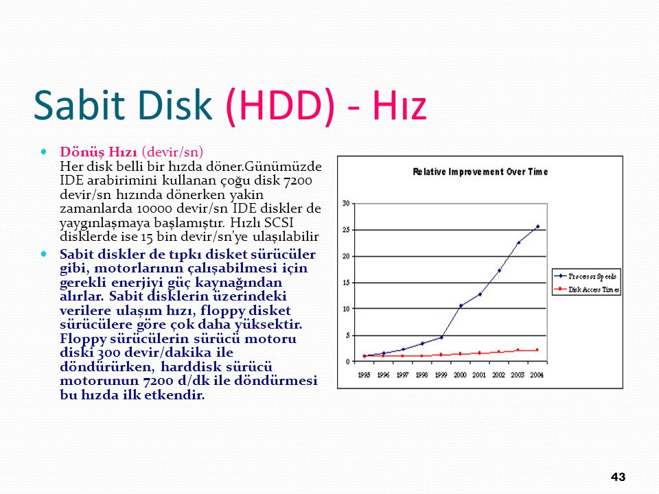 Sabit Disk (HDD) - Hız