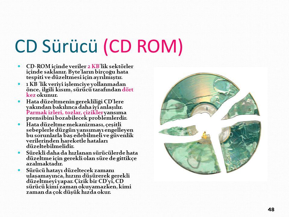 CD Sürücü (CD ROM) CD-ROM içinde veriler 2 KB lik sektörler içinde saklanır. Byte ların birçoğu hata tespiti ve düzeltmesi için ayrılmıştır.