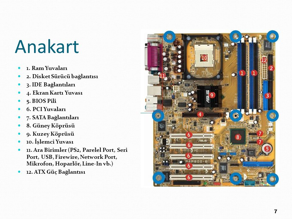 Anakart 1. Ram Yuvaları 2. Disket Sürücü bağlantısı