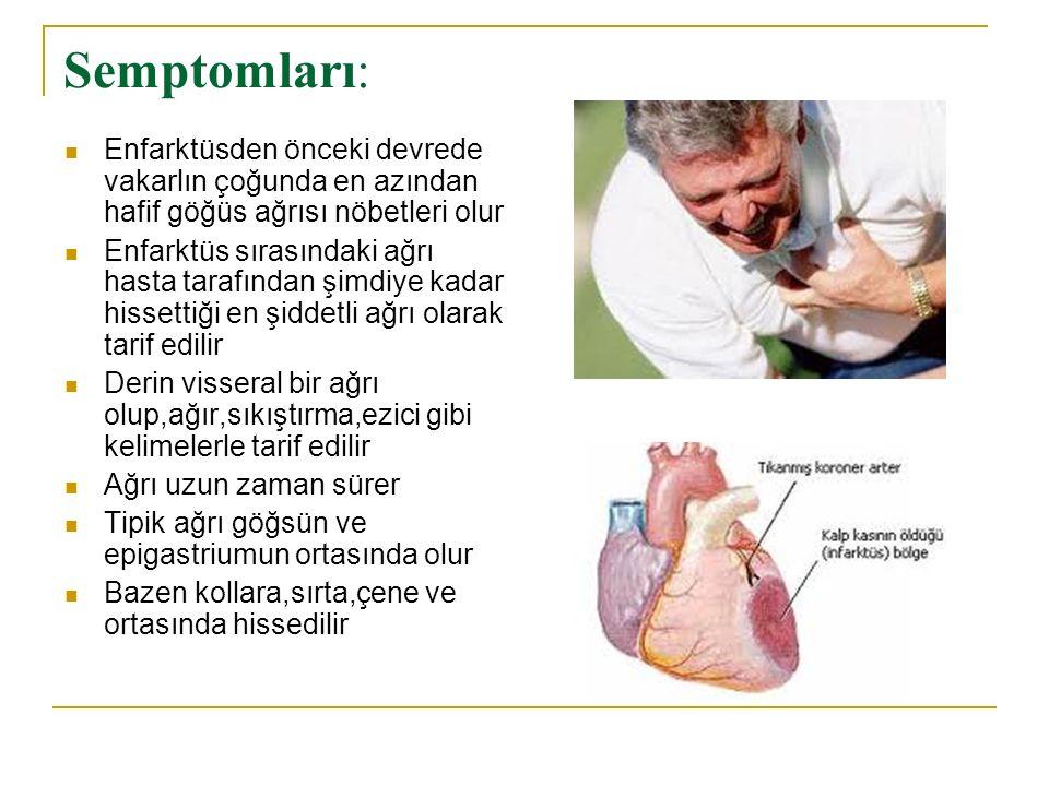 Semptomları: Enfarktüsden önceki devrede vakarlın çoğunda en azından hafif göğüs ağrısı nöbetleri olur.