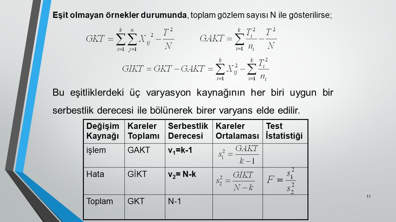 Eşit olmayan örnekler durumunda, toplam gözlem sayısı N ile gösterilirse;