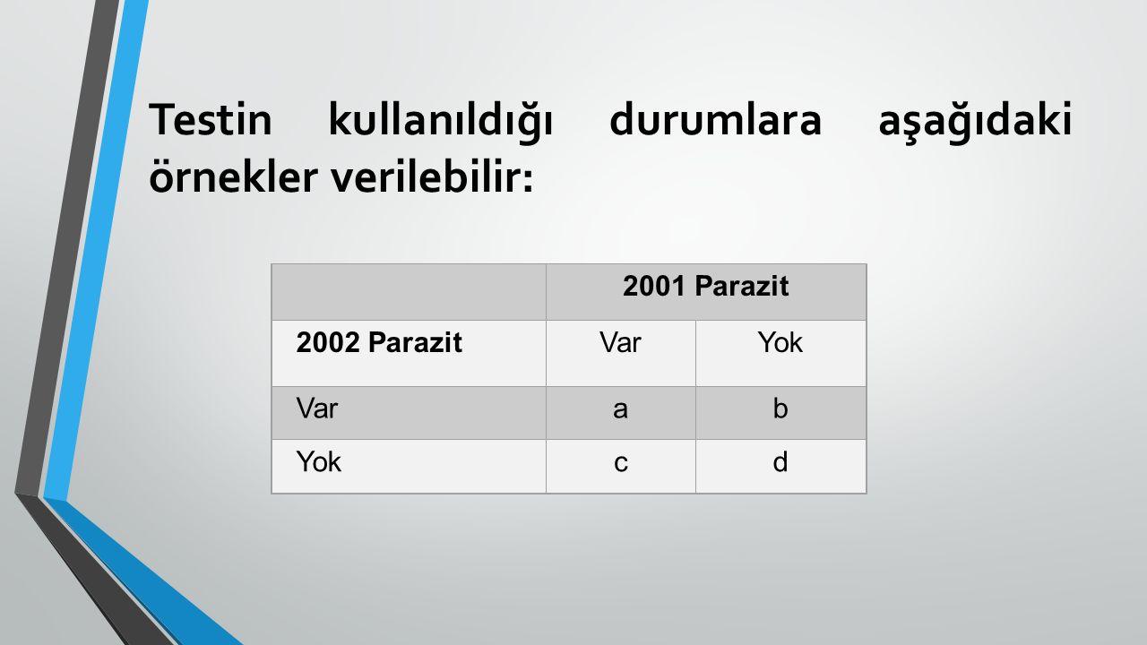 Testin kullanıldığı durumlara aşağıdaki örnekler verilebilir: