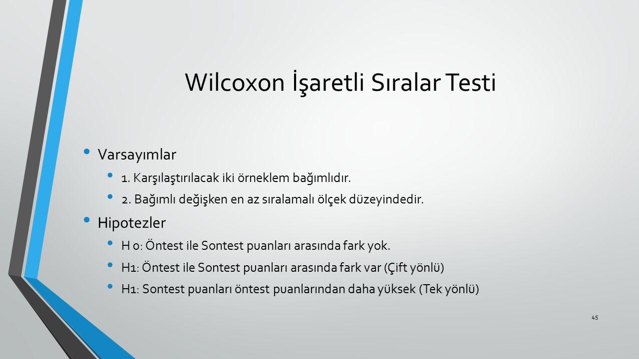Wilcoxon İşaretli Sıralar Testi