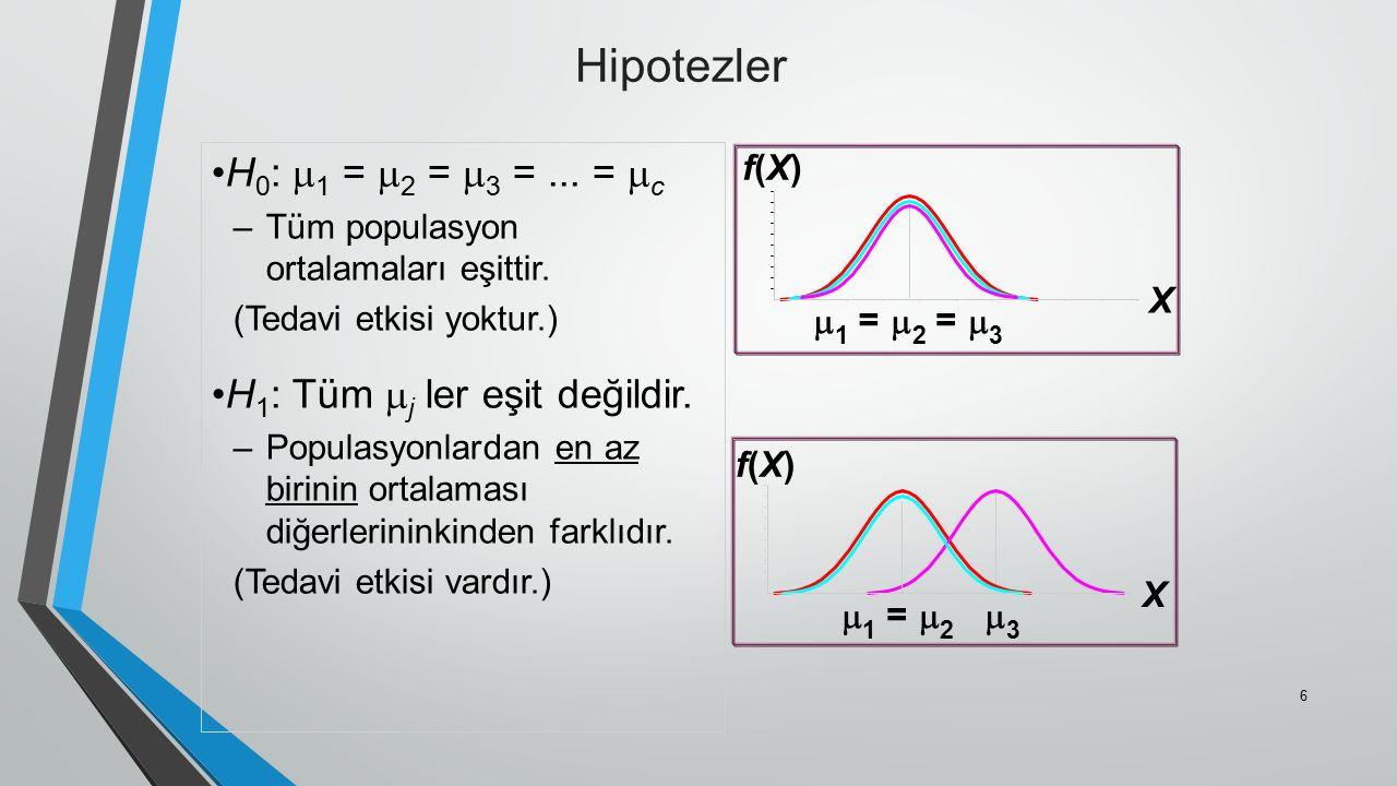 Hipotezler H0: 1 = 2 = 3 = ... = c H1: Tüm j ler eşit değildir. X