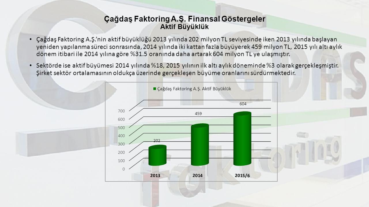 Çağdaş Faktoring A.Ş. Finansal Göstergeler Aktif Büyüklük
