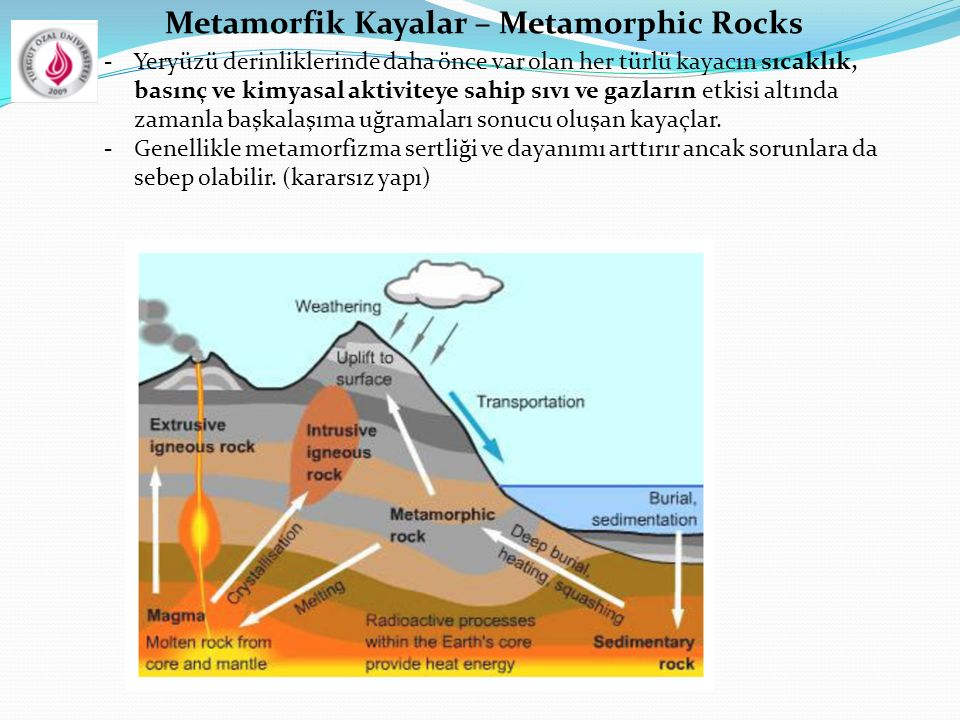 Metamorfik Kayalar – Metamorphic Rocks