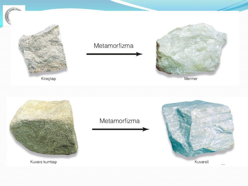 Bir örnek çok bilinen Basınç altında tamamen aynı element den oluşan… kömür – elmas