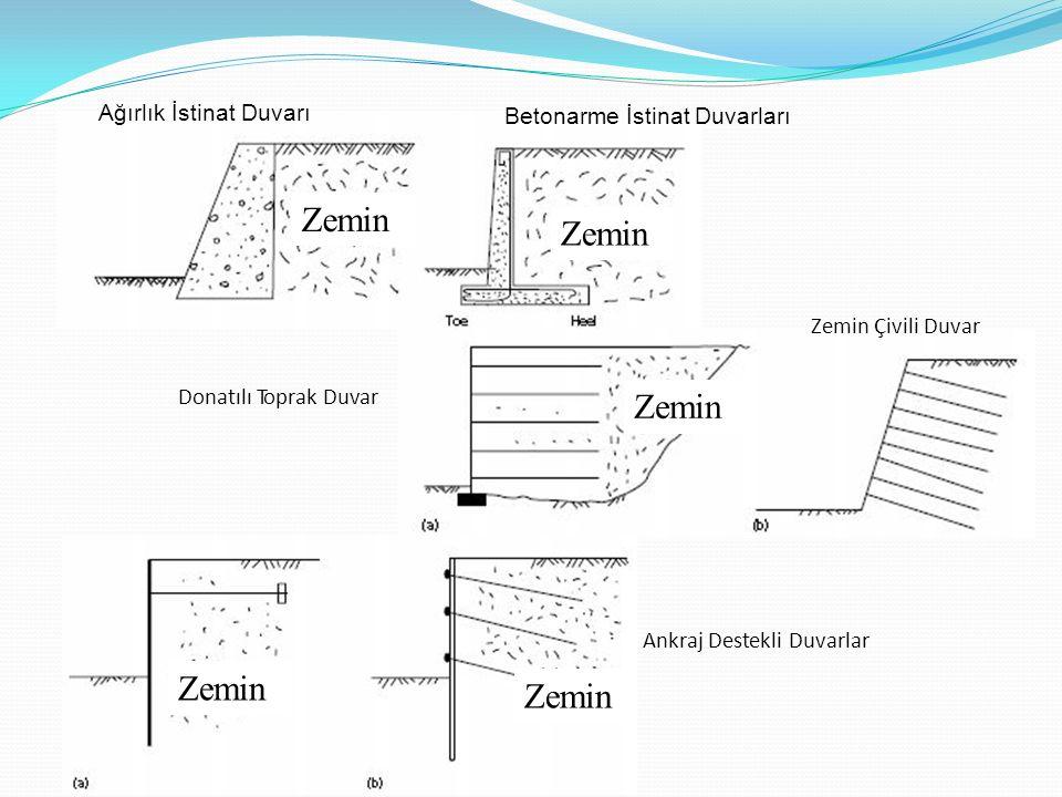 İstinat Yapıları Zemin Zemin Zemin Zemin Zemin Ağırlık İstinat Duvarı