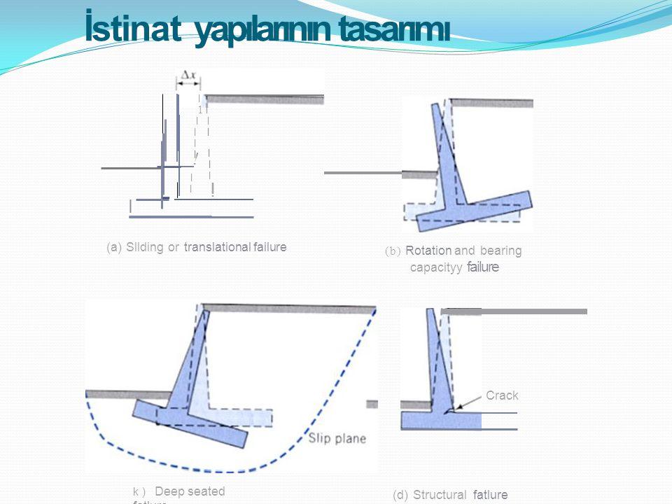 İstinat yapılarının tasarımı