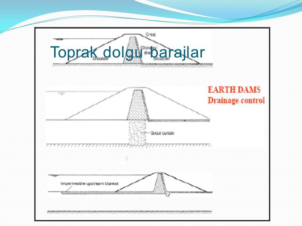 Toprak dolgu barajlar I (