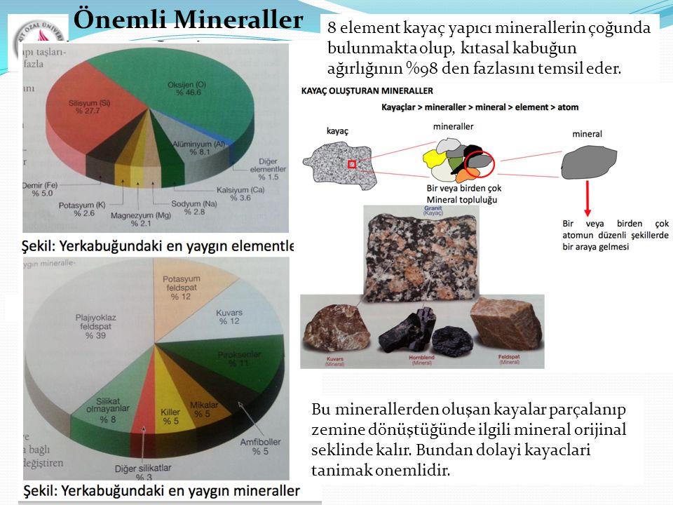 Önemli Mineraller 8 element kayaç yapıcı minerallerin çoğunda bulunmakta olup, kıtasal kabuğun ağırlığının %98 den fazlasını temsil eder.