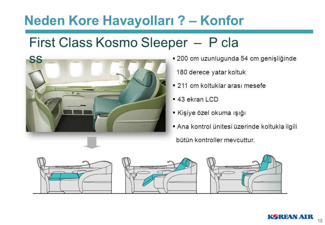 Neden Kore Havayolları – Konfor