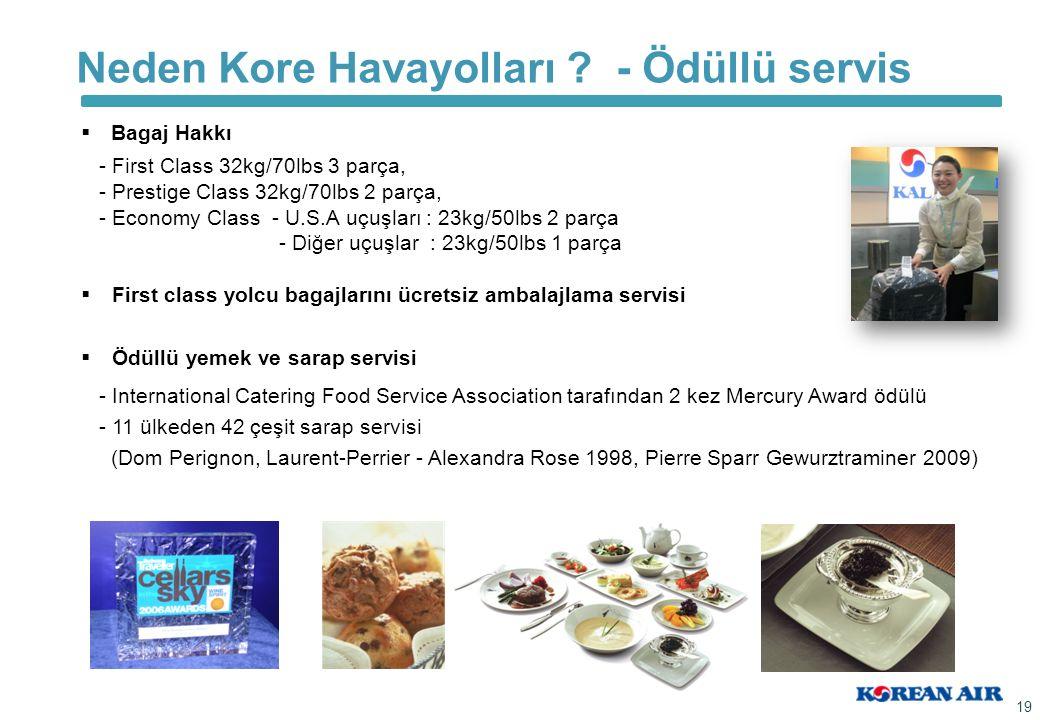 Neden Kore Havayolları - Ödüllü servis