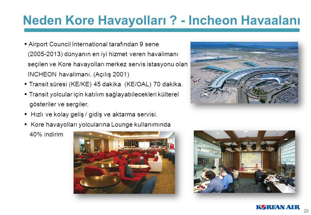 Neden Kore Havayolları - Incheon Havaalanı
