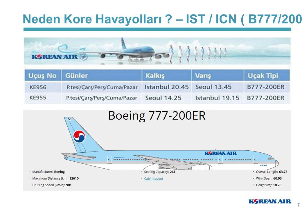 Neden Kore Havayolları – IST / ICN ( B777/200ER )