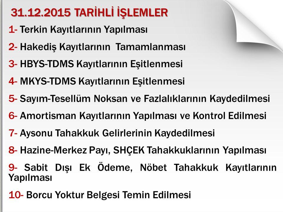 31.12.2015 TARİHLİ İŞLEMLER 1- Terkin Kayıtlarının Yapılması