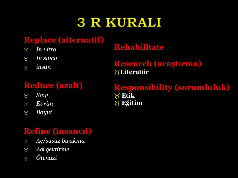 3 R KURALI Replace (alternatif) Rehabilitate Research (araştırma)